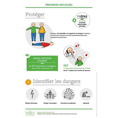 Support formation – Premiers secours : protéger