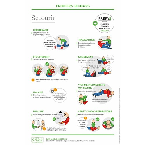 Support formation – Premiers secours : secourir